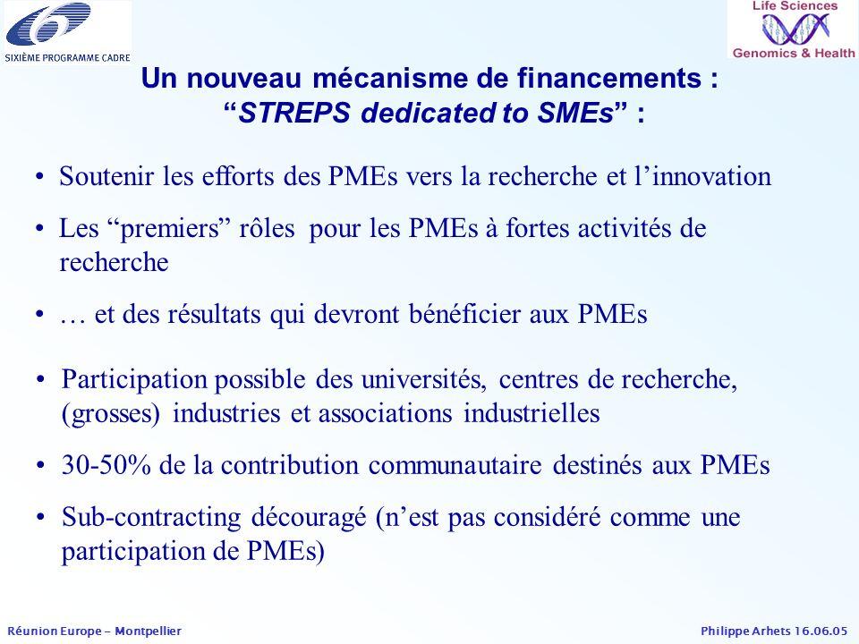 Un nouveau mécanisme de financements : STREPS dedicated to SMEs :