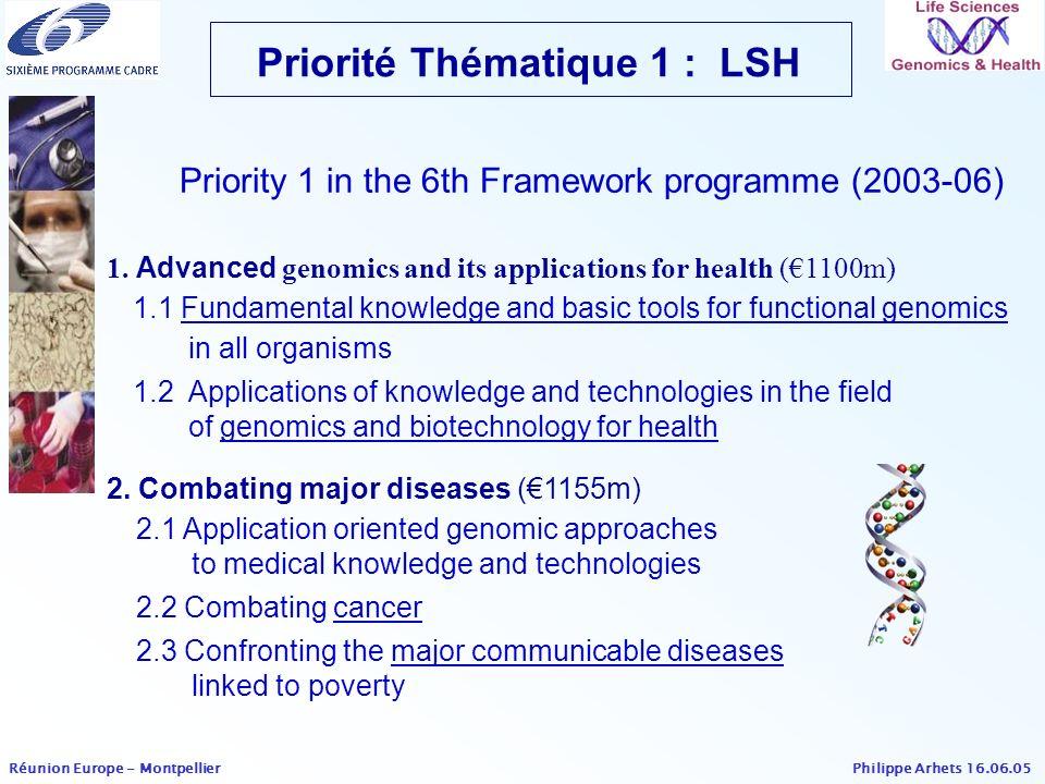 Priorité Thématique 1 : LSH