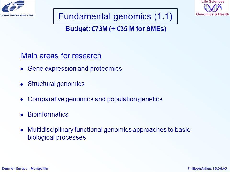 Fundamental genomics (1.1)
