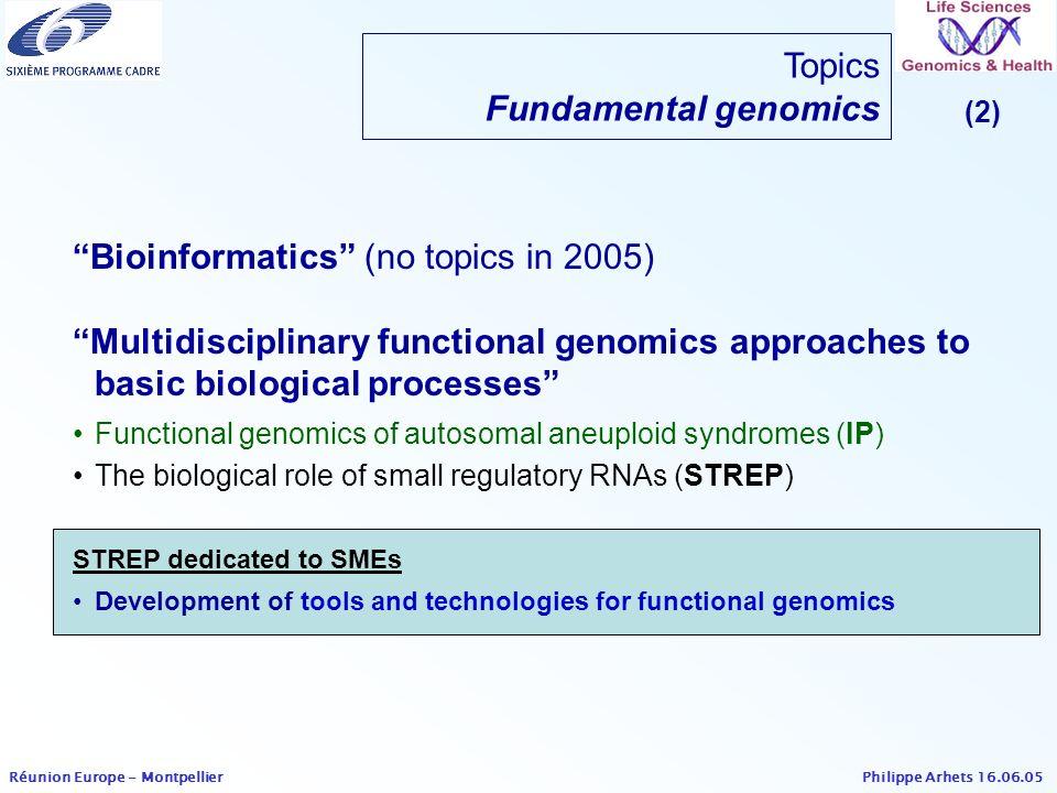 Topics Fundamental genomics