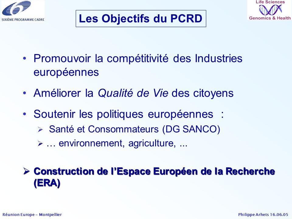 Promouvoir la compétitivité des Industries européennes