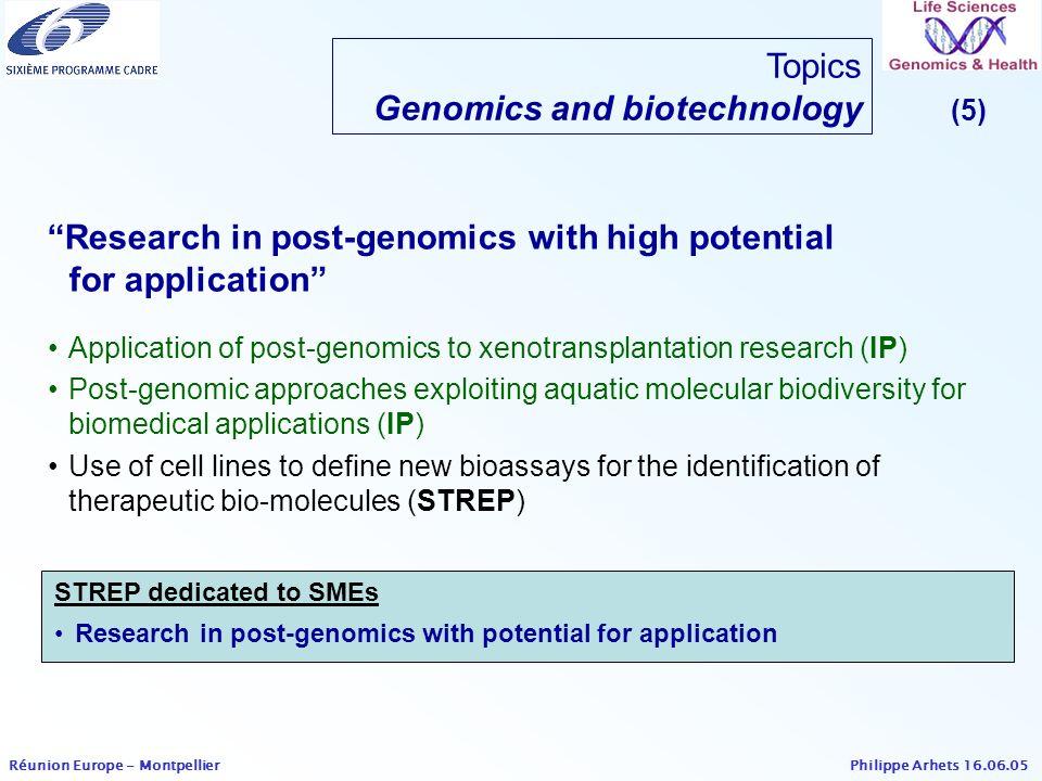 Topics Genomics and biotechnology