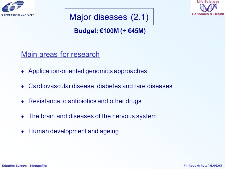 Major diseases (2.1) Main areas for research Budget: €100M (+ €45M)