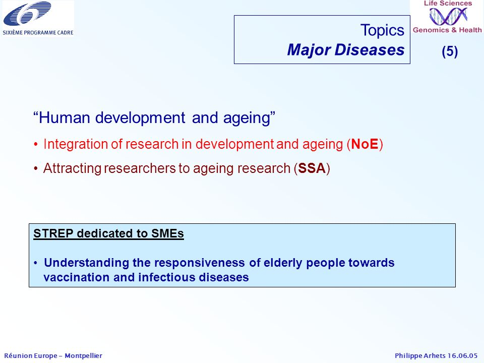 Human development and ageing