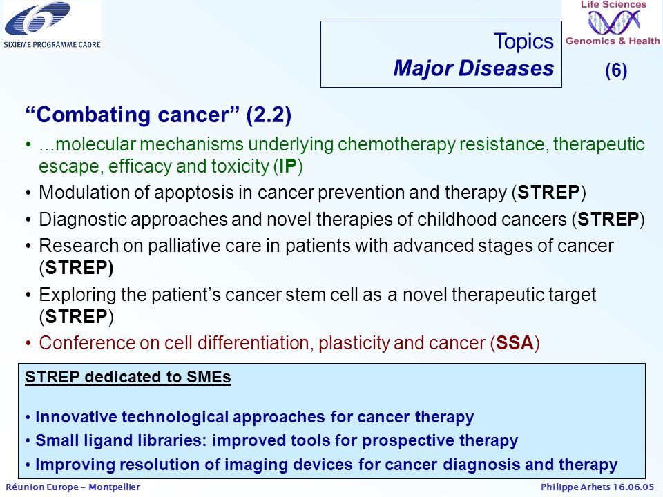 Topics Major Diseases Combating cancer (2.2) (6)
