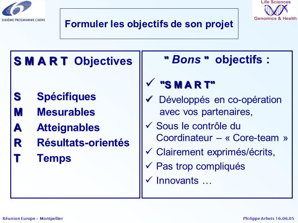 Formuler les objectifs de son projet