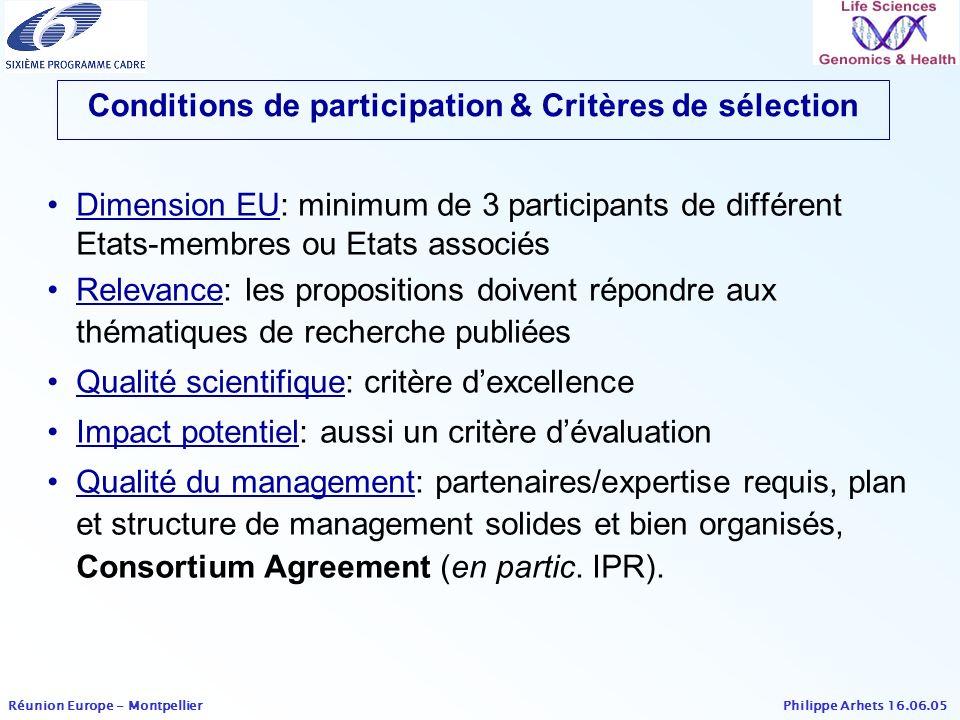 Conditions de participation & Critères de sélection