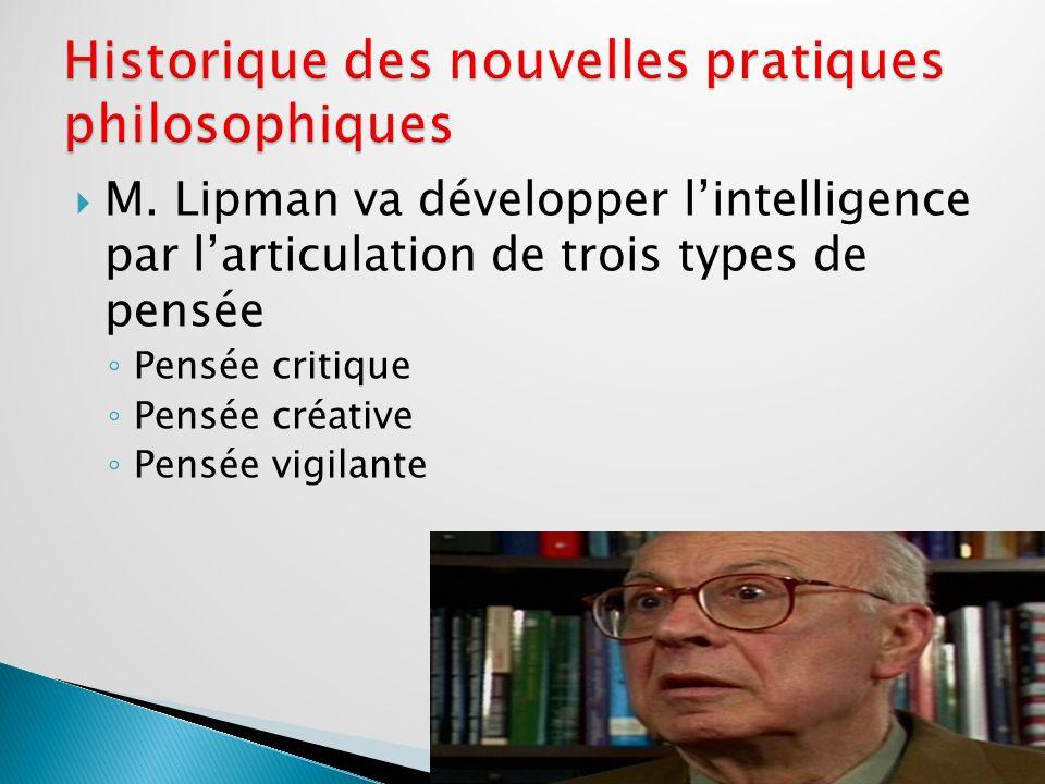 Historique des nouvelles pratiques philosophiques