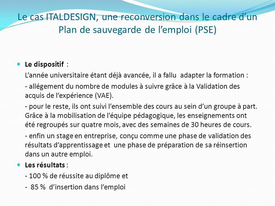 Le cas ITALDESIGN, une reconversion dans le cadre d'un Plan de sauvegarde de l'emploi (PSE)