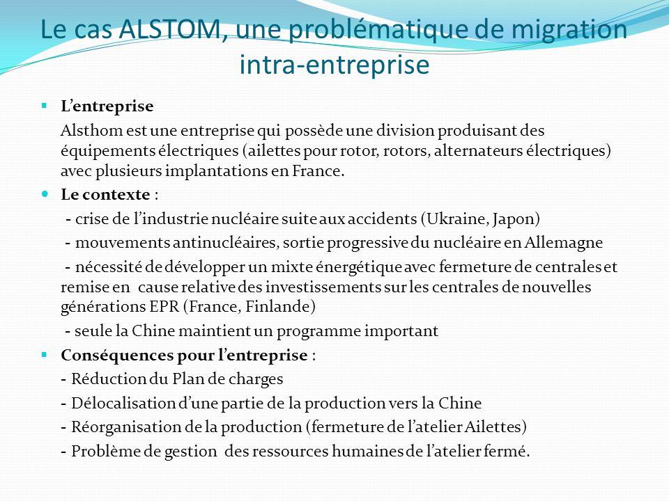 Le cas ALSTOM, une problématique de migration intra-entreprise