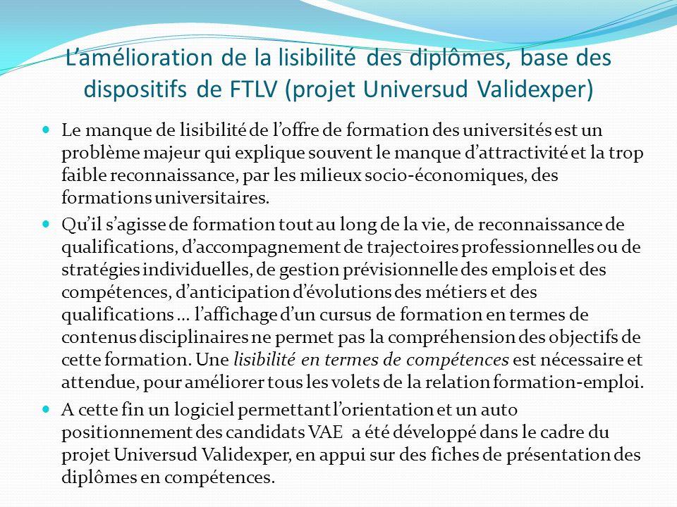 L'amélioration de la lisibilité des diplômes, base des dispositifs de FTLV (projet Universud Validexper)