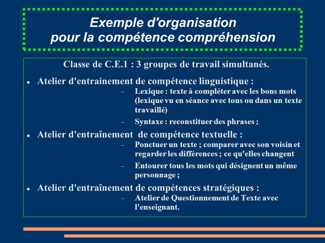 Exemple d organisation pour la compétence compréhension