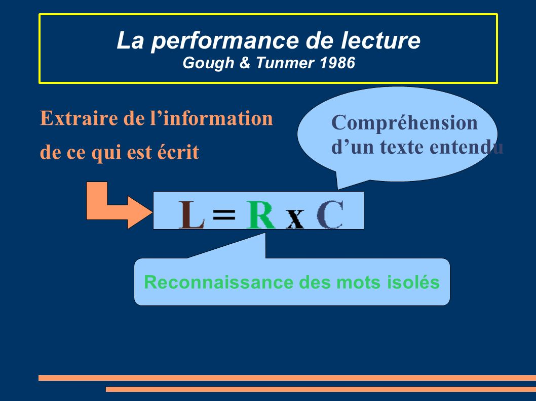 La performance de lecture Gough & Tunmer 1986
