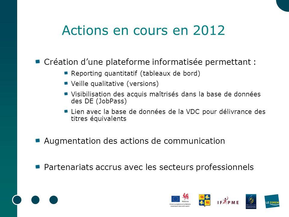 Actions en cours en 2012 Création d'une plateforme informatisée permettant : Reporting quantitatif (tableaux de bord)
