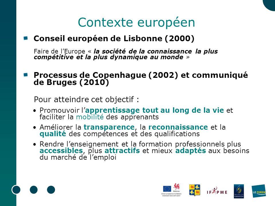 Contexte européen Conseil européen de Lisbonne (2000)