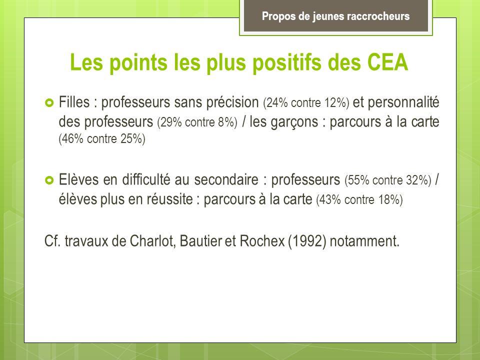Les points les plus positifs des CEA