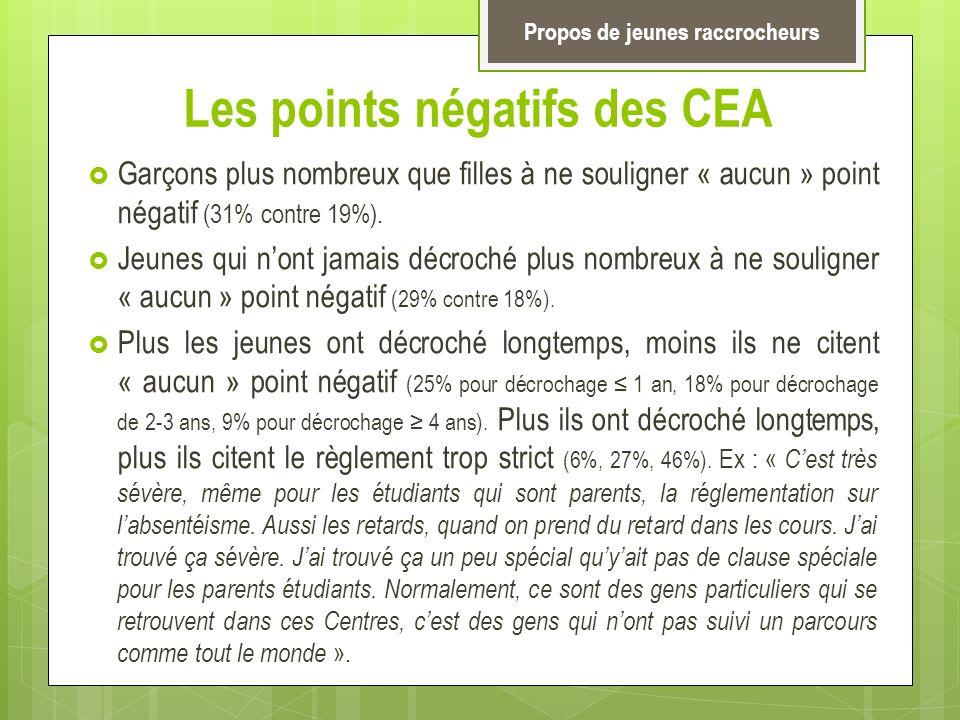Les points négatifs des CEA