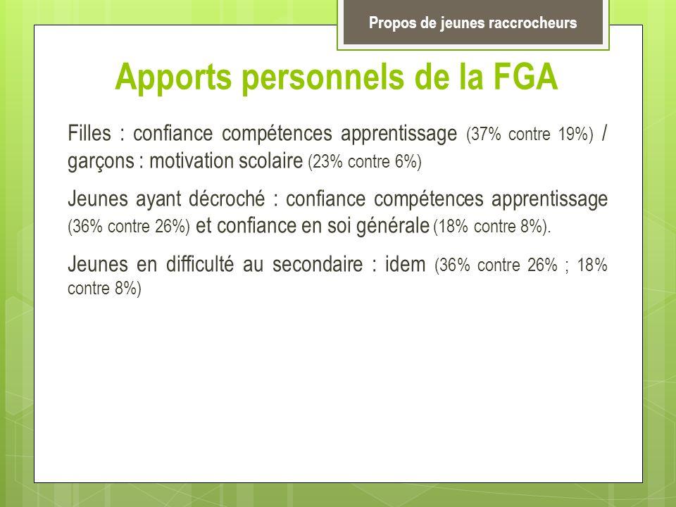 Apports personnels de la FGA