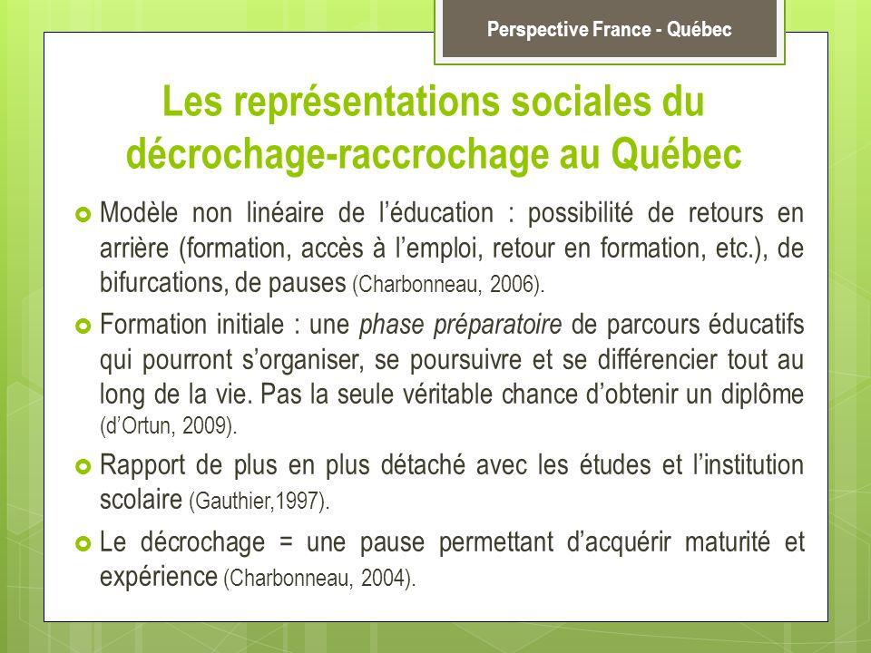 Les représentations sociales du décrochage-raccrochage au Québec