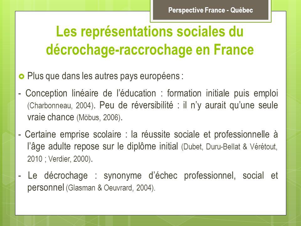 Les représentations sociales du décrochage-raccrochage en France