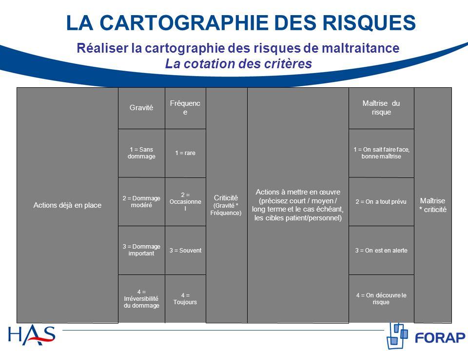 LA CARTOGRAPHIE DES RISQUES