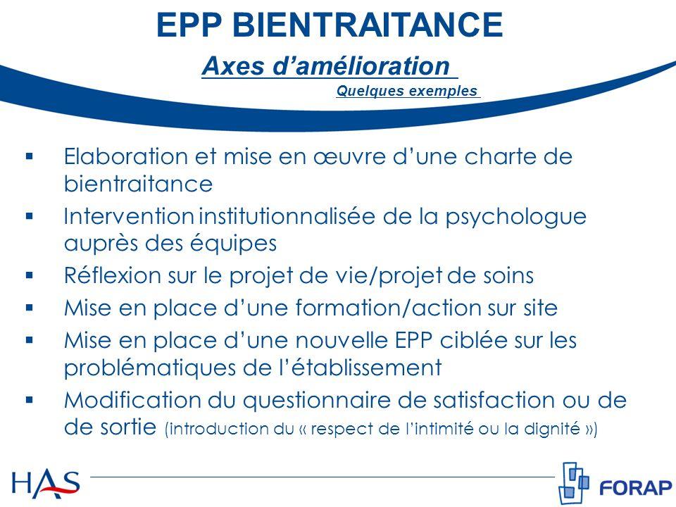 EPP BIENTRAITANCE Axes d'amélioration