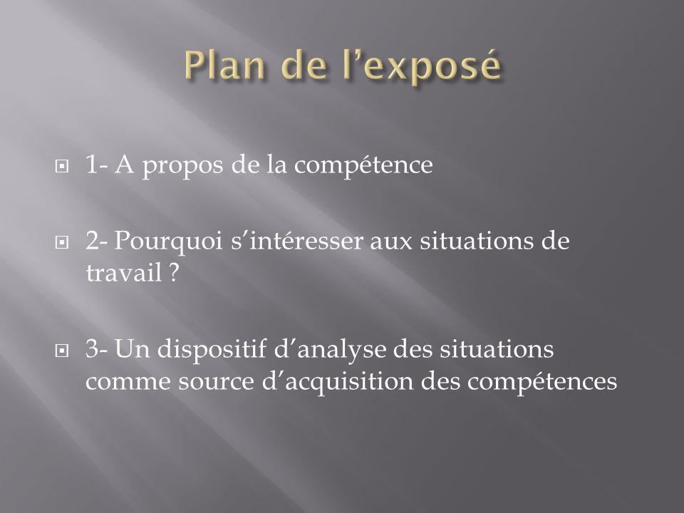 Plan de l'exposé 1- A propos de la compétence