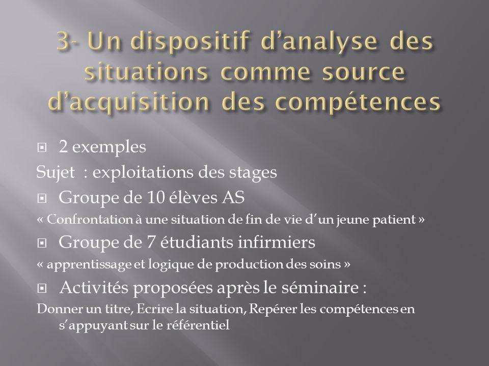 3- Un dispositif d'analyse des situations comme source d'acquisition des compétences