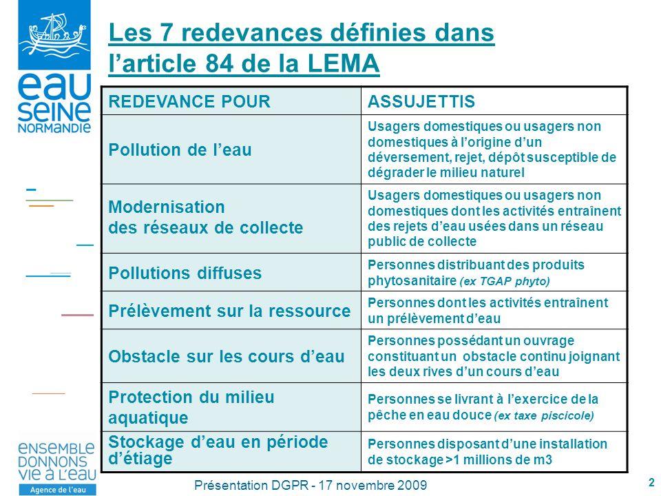 Les 7 redevances définies dans l'article 84 de la LEMA