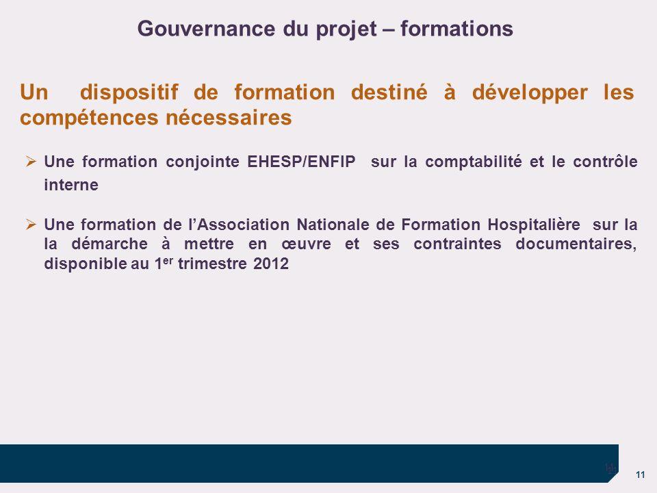 Gouvernance du projet – formations