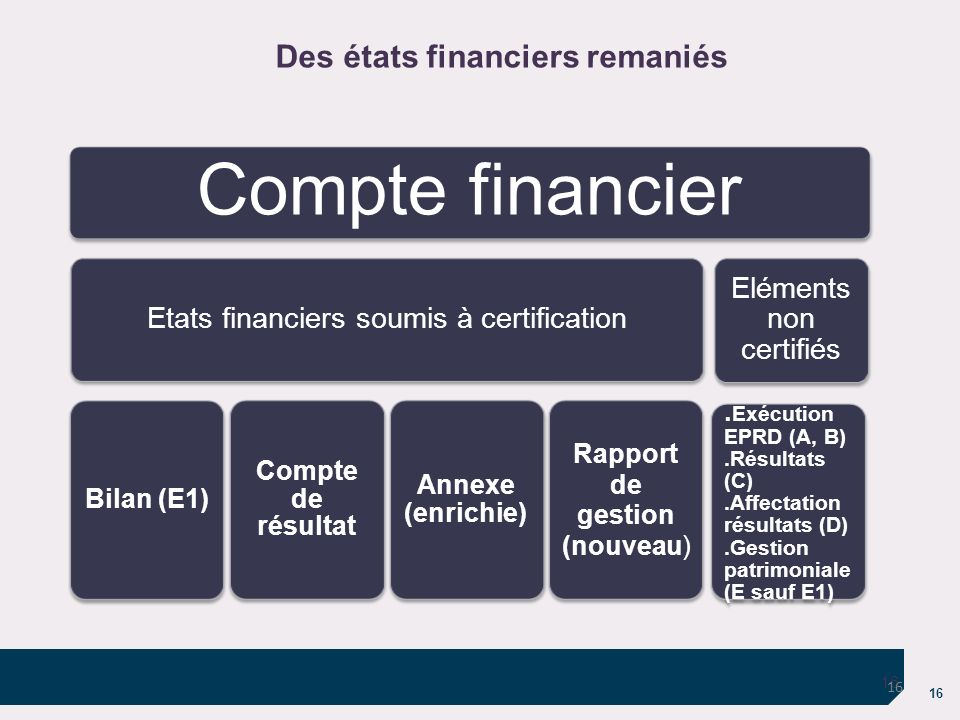 Des états financiers remaniés