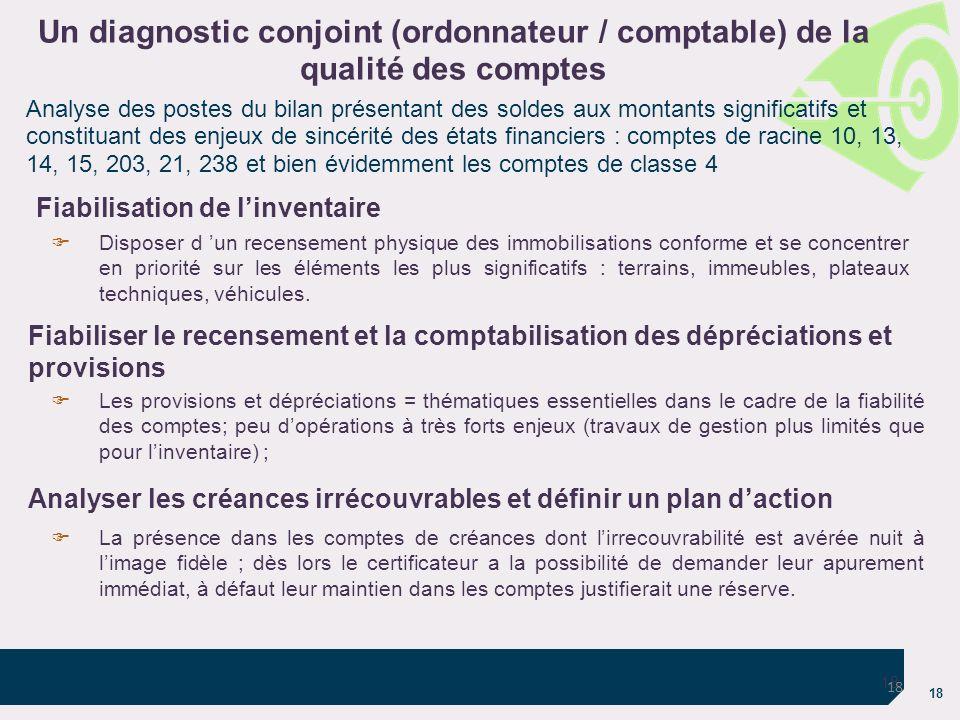 Un diagnostic conjoint (ordonnateur / comptable) de la qualité des comptes