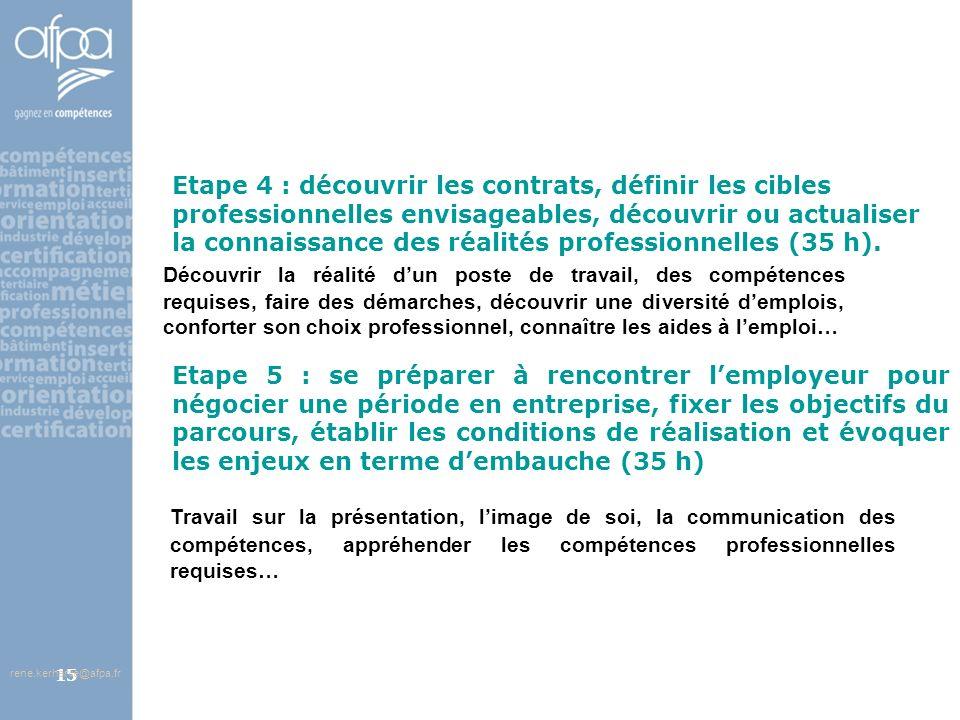 Etape 4 : découvrir les contrats, définir les cibles professionnelles envisageables, découvrir ou actualiser la connaissance des réalités professionnelles (35 h).