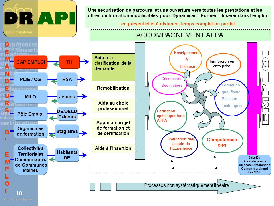 DR API ACCOMPAGNEMENT AFPA DEMANDEURS D' EMPLOI EMPLOI