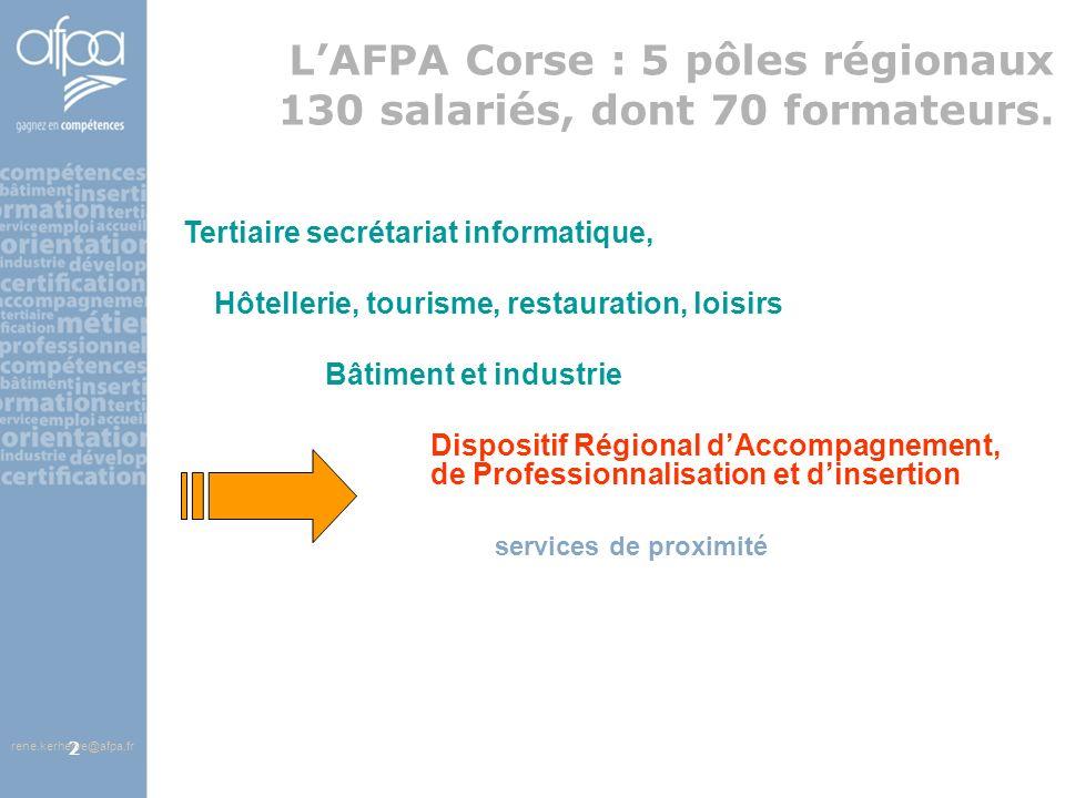 L'AFPA Corse : 5 pôles régionaux 130 salariés, dont 70 formateurs.