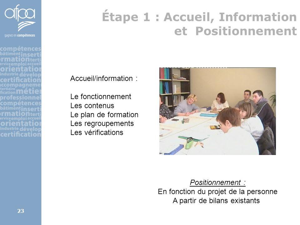 Étape 1 : Accueil, Information et Positionnement