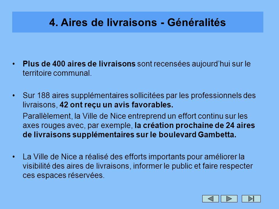 4. Aires de livraisons - Généralités