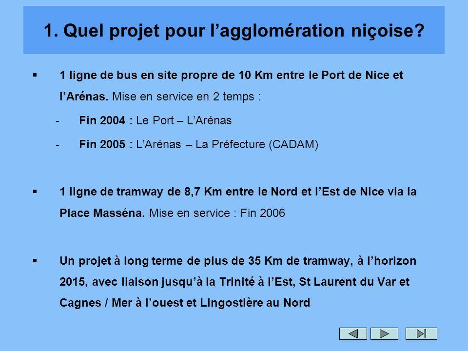 1. Quel projet pour l'agglomération niçoise