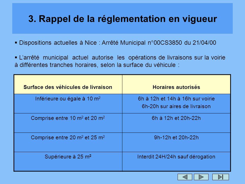 3. Rappel de la réglementation en vigueur
