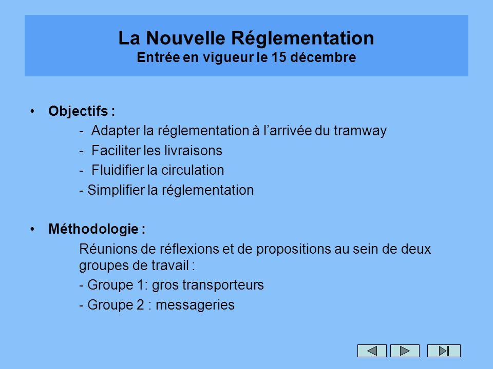 La Nouvelle Réglementation Entrée en vigueur le 15 décembre