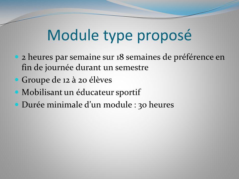 Module type proposé 2 heures par semaine sur 18 semaines de préférence en fin de journée durant un semestre.