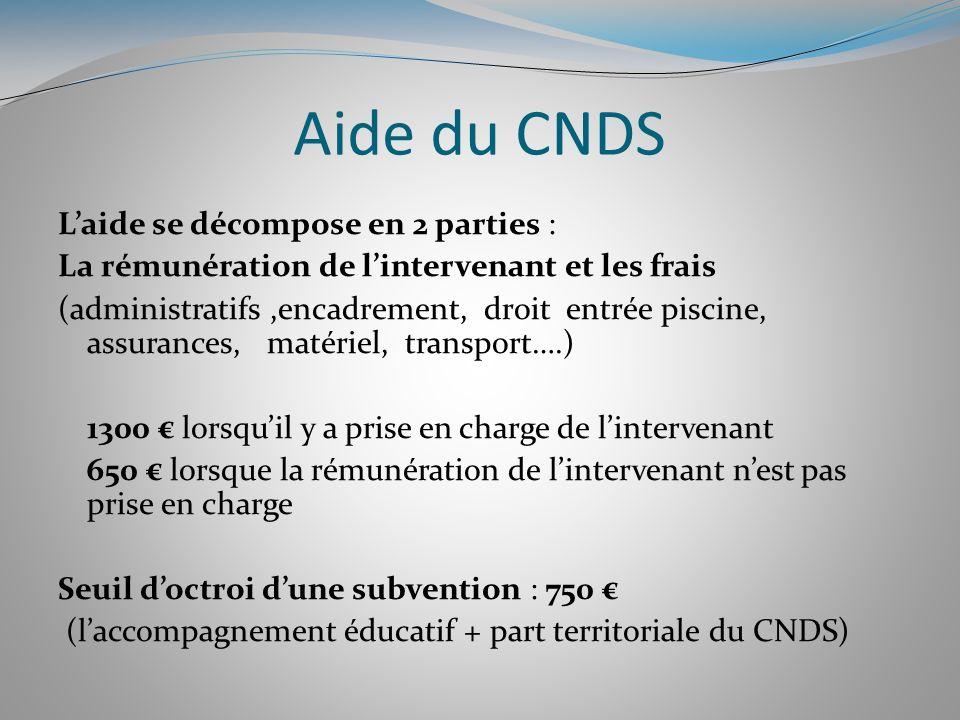 Aide du CNDS