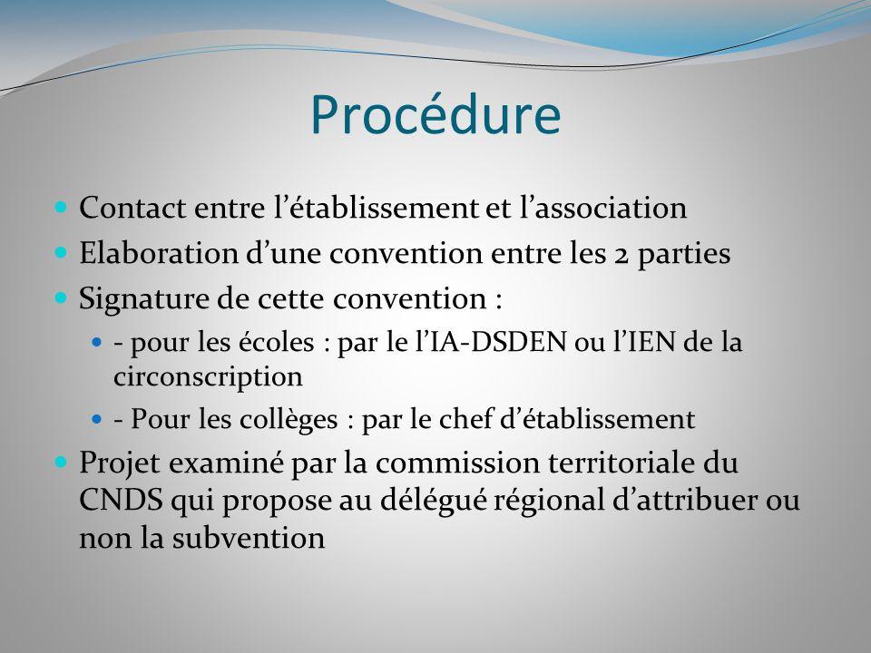 Procédure Contact entre l'établissement et l'association