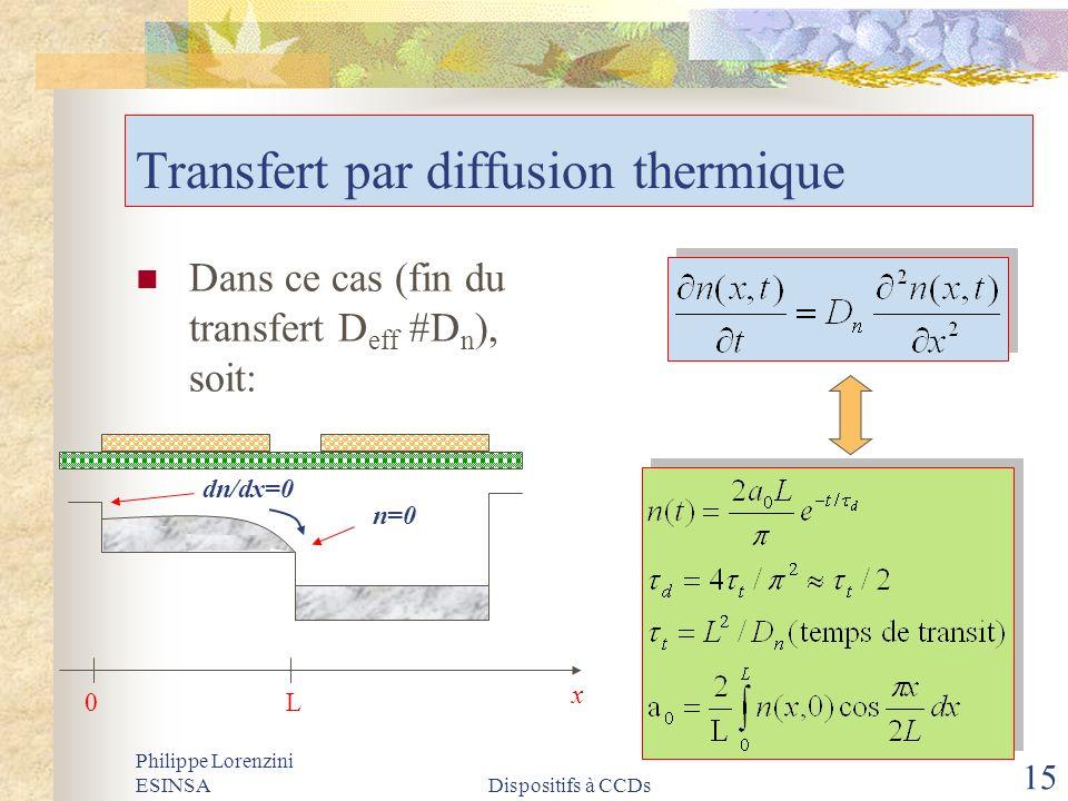 Transfert par diffusion thermique