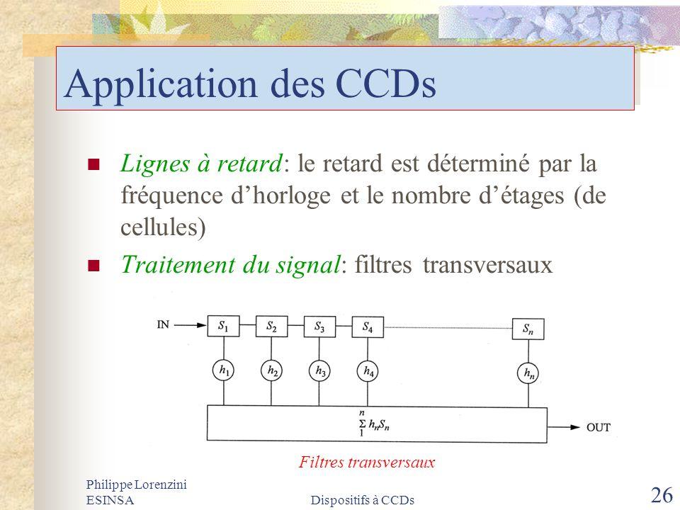 Application des CCDs Lignes à retard: le retard est déterminé par la fréquence d'horloge et le nombre d'étages (de cellules)