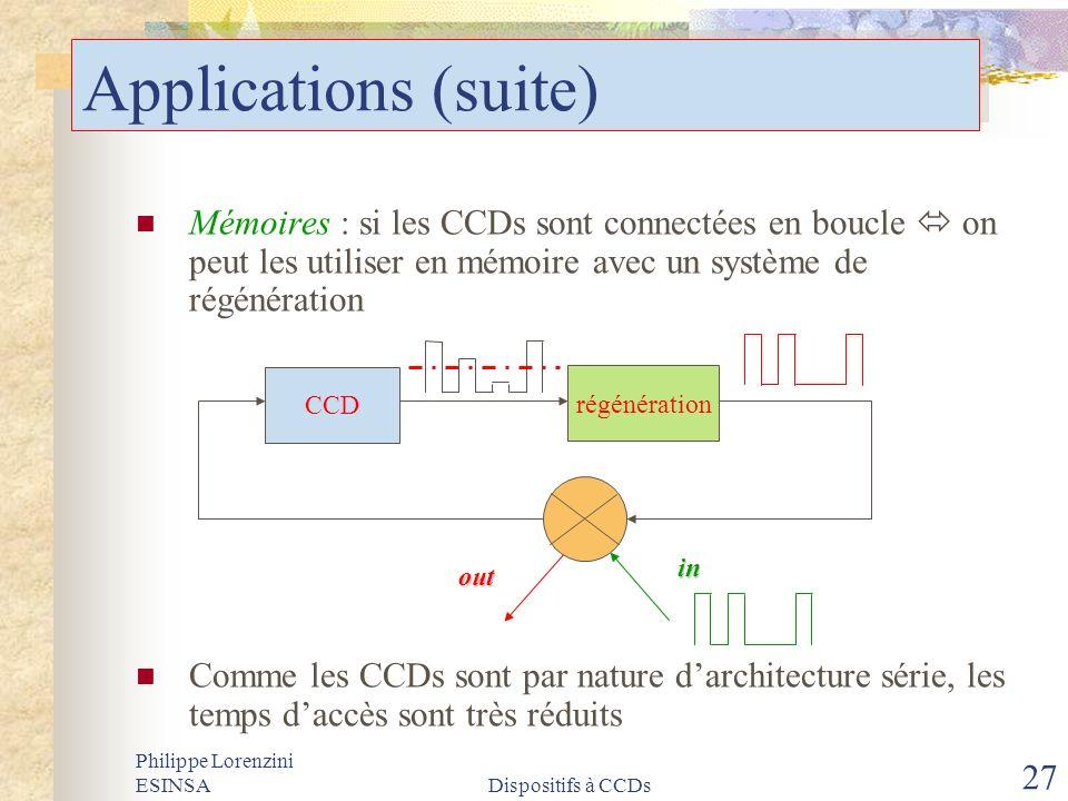 Applications (suite) Mémoires : si les CCDs sont connectées en boucle  on peut les utiliser en mémoire avec un système de régénération.