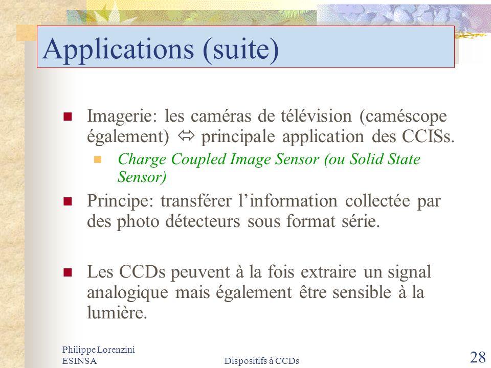 Applications (suite) Imagerie: les caméras de télévision (caméscope également)  principale application des CCISs.