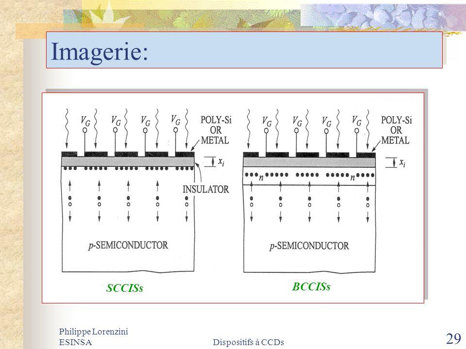 Imagerie: SCCISs BCCISs Philippe Lorenzini ESINSA Dispositifs à CCDs