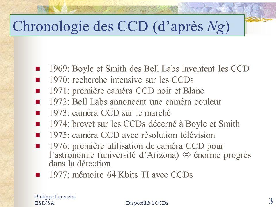 Chronologie des CCD (d'après Ng)