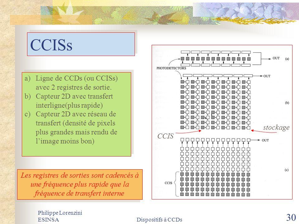 CCISs Ligne de CCDs (ou CCISs) avec 2 registres de sortie.